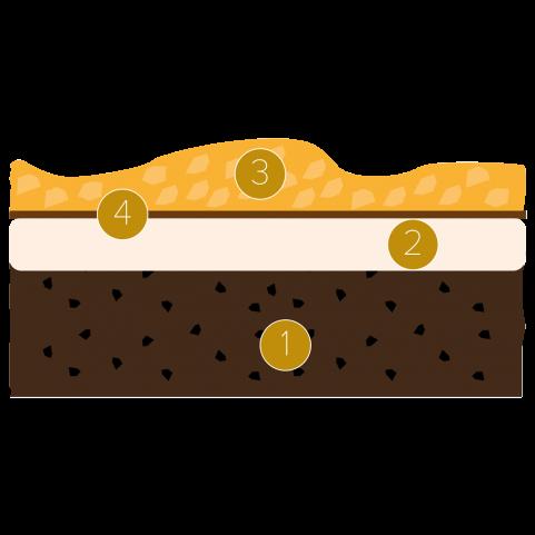 Brownie mit Panna Cotta und Birnenkompott