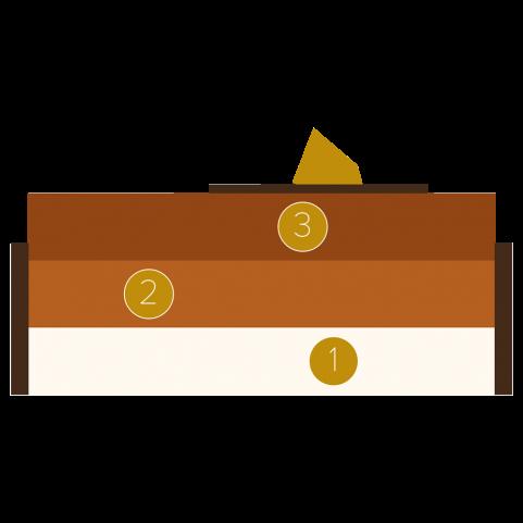 Królewska czekolada