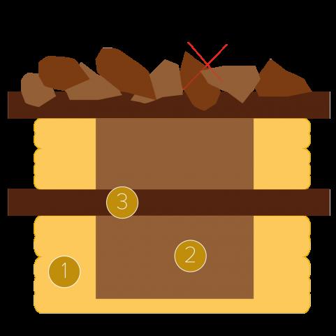 CHOCRO-DONUT™ met crémeux van chocolade