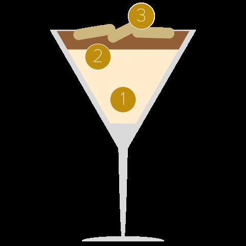 Lemon and white chocolate pannacotta