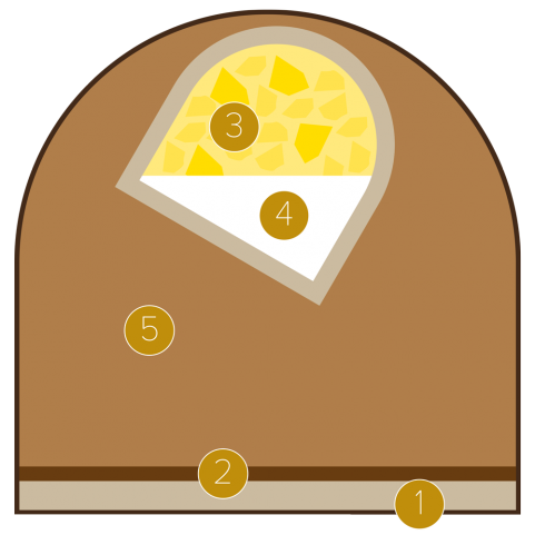 Bergamot, apple and milk chocolate log